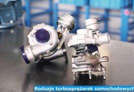Rodzaje turbosprężarek samochodowych