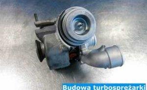 Budowa turbosprężarki ze zmienną geometrią