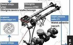 Turbosprężarka, czy pomyślałbyś jak można ją zastąpić?