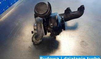 Turbina Samochodowa – Bosch Car Service - Pawlik