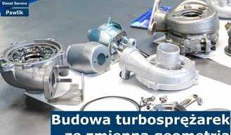 Budowa turbosprężarki ze zmienną geometrią - Charakterystyka