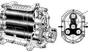 Zmienna geometria Turbiny w samochodach osobowych i ciężarowych