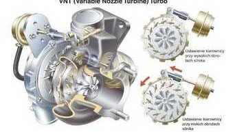 Turbina Ford Focus – Turbina KKK – Turbo o zmiennej geometrii